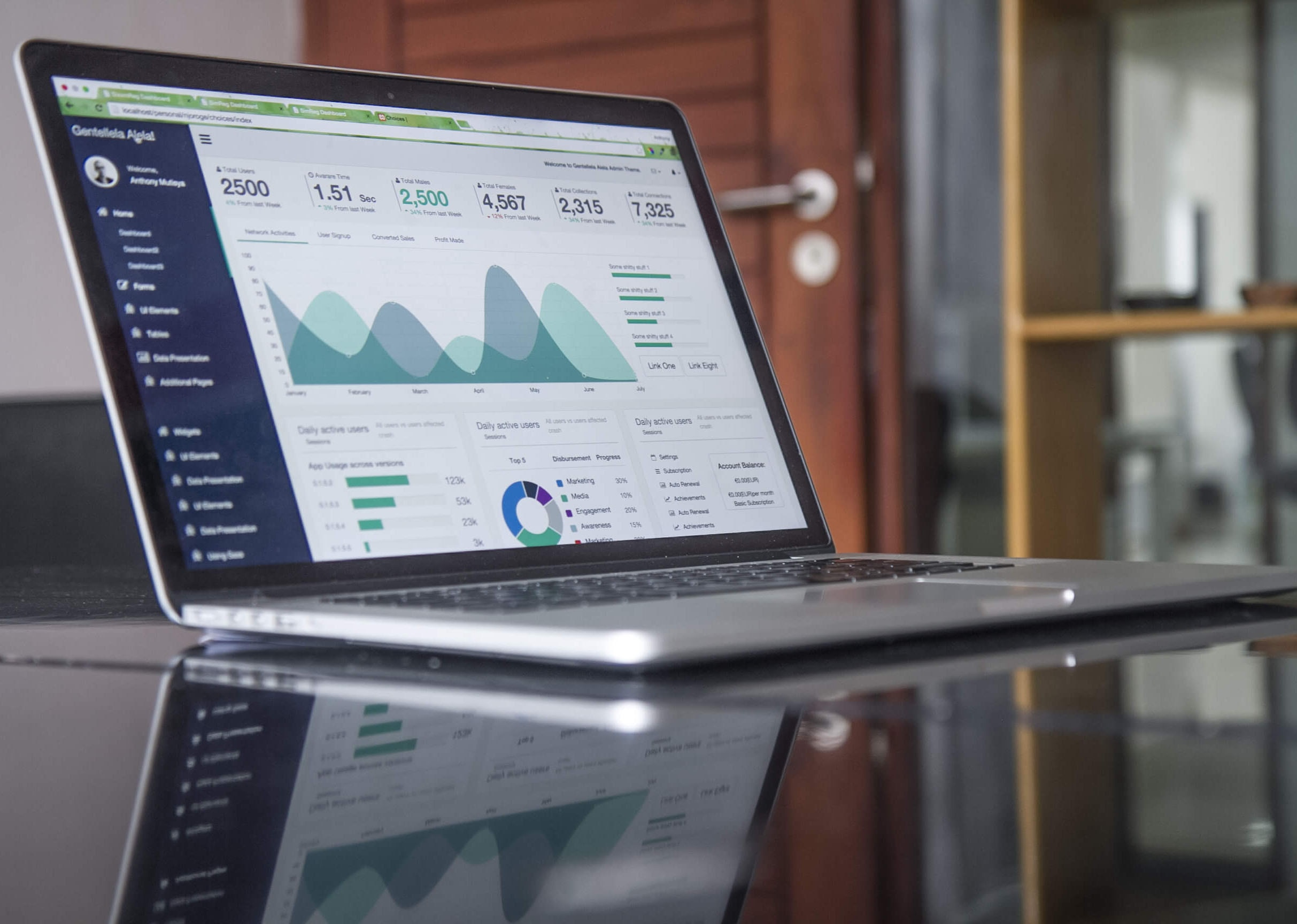 Hoe bouw je online marketing dashboards met Supermetrics?